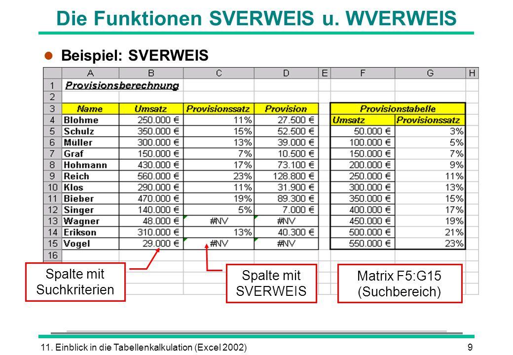 11. Einblick in die Tabellenkalkulation (Excel 2002)9 l Beispiel: SVERWEIS Die Funktionen SVERWEIS u. WVERWEIS Spalte mit Suchkriterien Spalte mit SVE