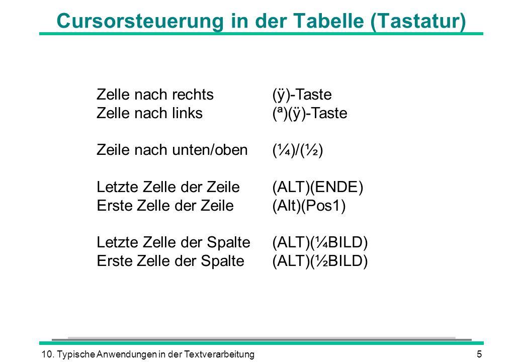 10. Typische Anwendungen in der Textverarbeitung5 Cursorsteuerung in der Tabelle (Tastatur) Zelle nach rechts(ÿ)-Taste Zelle nach links(ª)(ÿ)-Taste Ze
