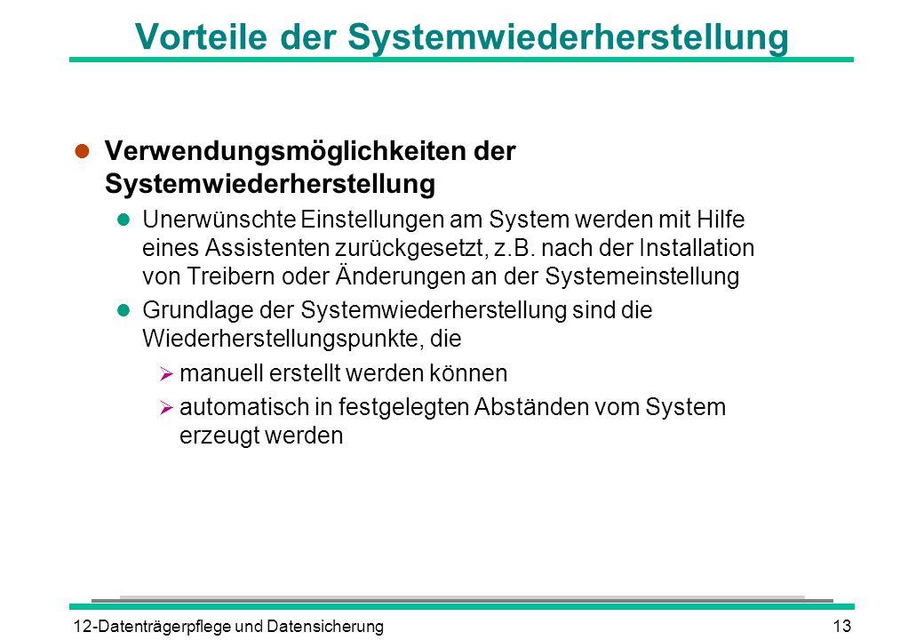 12-Datenträgerpflege und Datensicherung13 Vorteile der Systemwiederherstellung l Verwendungsmöglichkeiten der Systemwiederherstellung l Unerwünschte E