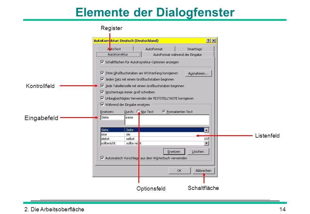 2. Die Arbeitsoberfläche14 Elemente der Dialogfenster Eingabefeld Register Listenfeld Schaltfläche Optionsfeld Kontrollfeld