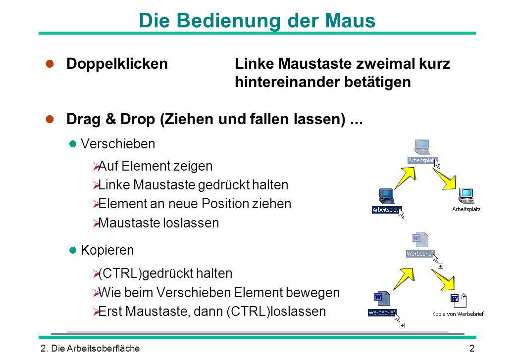 2. Die Arbeitsoberfläche2 Die Bedienung der Maus l DoppelklickenLinke Maustaste zweimal kurz hintereinander betätigen l Drag & Drop (Ziehen und fallen