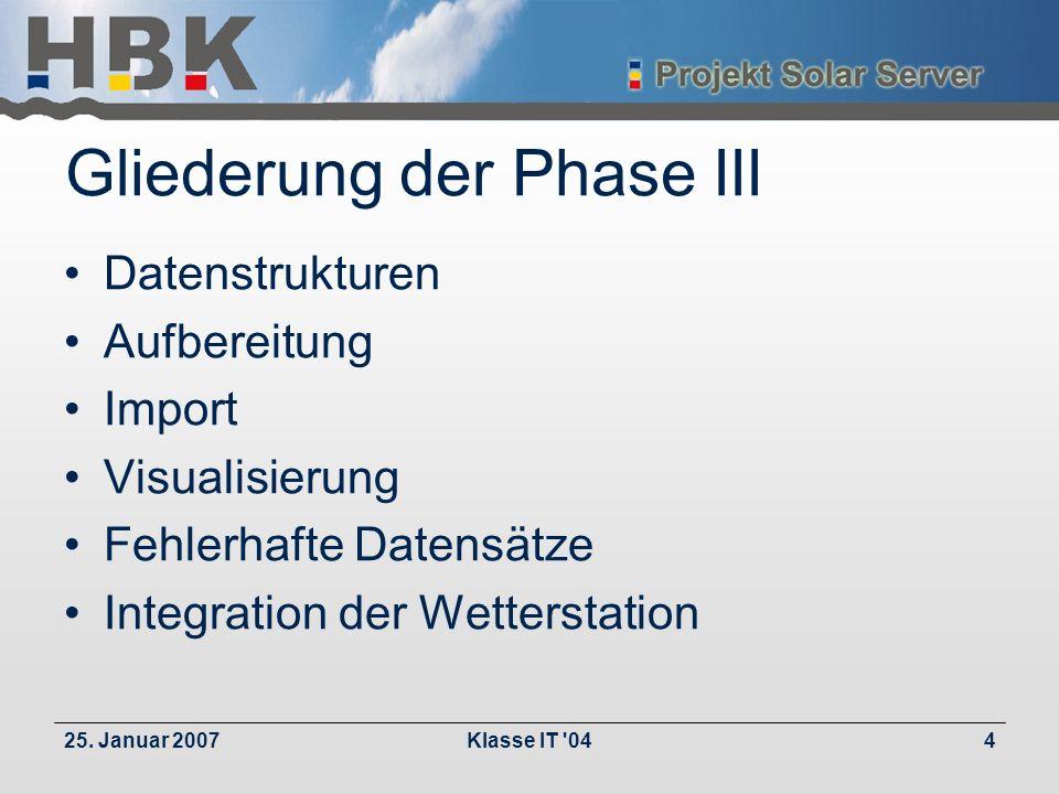 25. Januar 2007Klasse IT '044 Gliederung der Phase III Datenstrukturen Aufbereitung Import Visualisierung Fehlerhafte Datensätze Integration der Wette