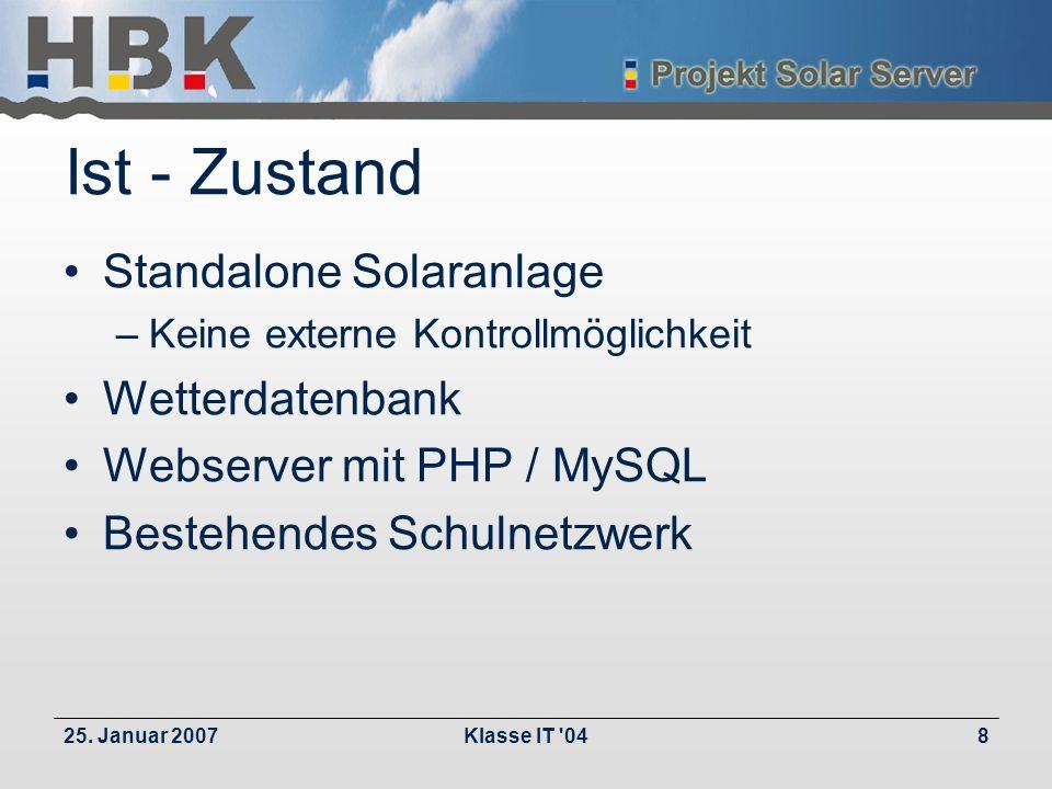 25. Januar 2007Klasse IT '048 Ist - Zustand Standalone Solaranlage –Keine externe Kontrollmöglichkeit Wetterdatenbank Webserver mit PHP / MySQL Besteh
