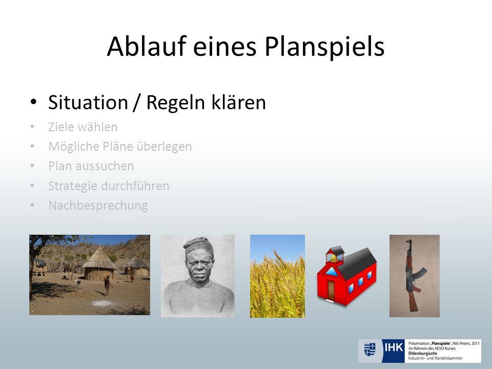 Ablauf eines Planspiels Situation / Regeln klären Ziele wählen Mögliche Pläne überlegen Plan aussuchen Strategie durchführen Nachbesprechung