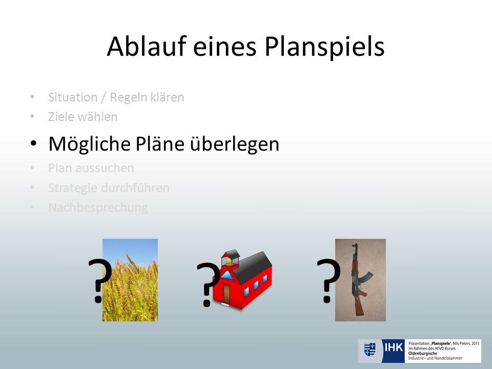 Ablauf eines Planspiels Situation / Regeln klären Ziele wählen Mögliche Pläne überlegen Plan aussuchen Strategie durchführen Nachbesprechung ? ? ?