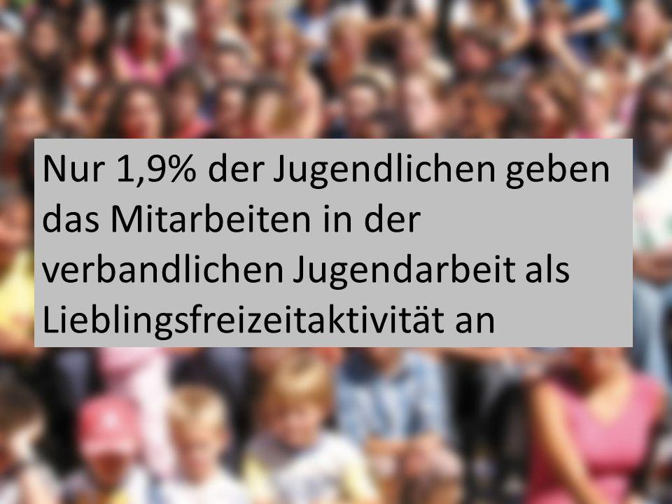 Nur 1,9% der Jugendlichen geben das Mitarbeiten in der verbandlichen Jugendarbeit als Lieblingsfreizeitaktivität an