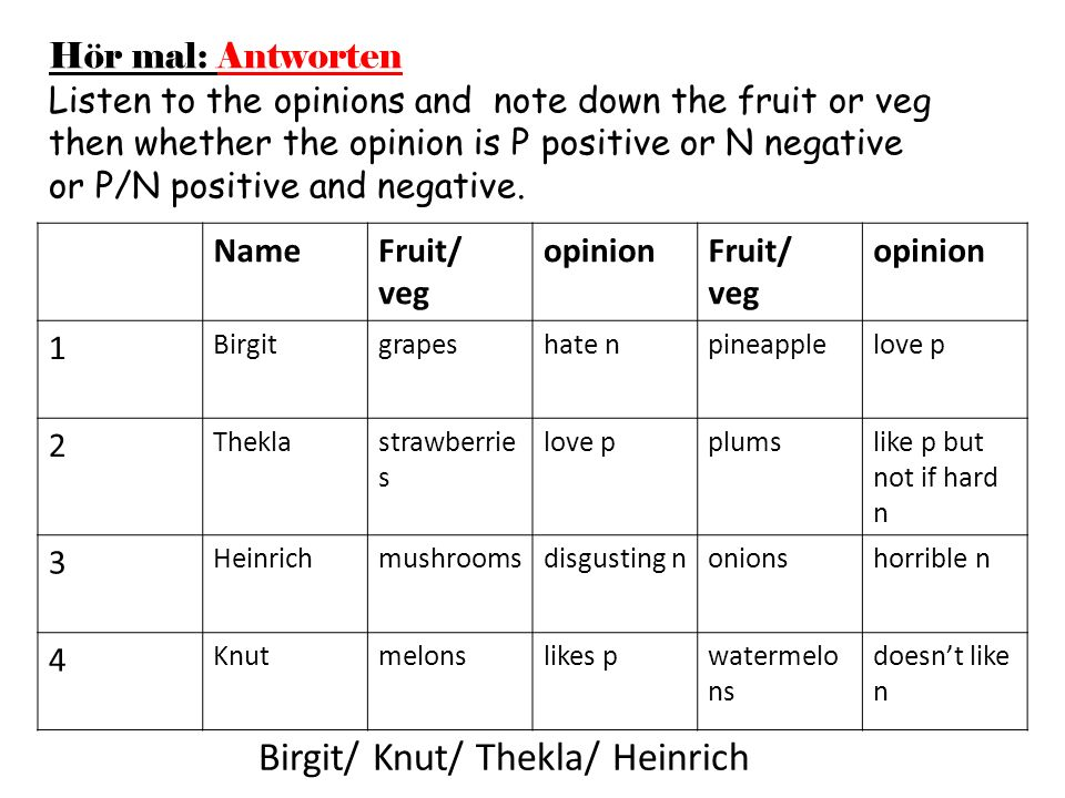 Hör mal: Antworten Listen to the opinions and note down the fruit or veg then whether the opinion is P positive or N negative or P/N positive and nega