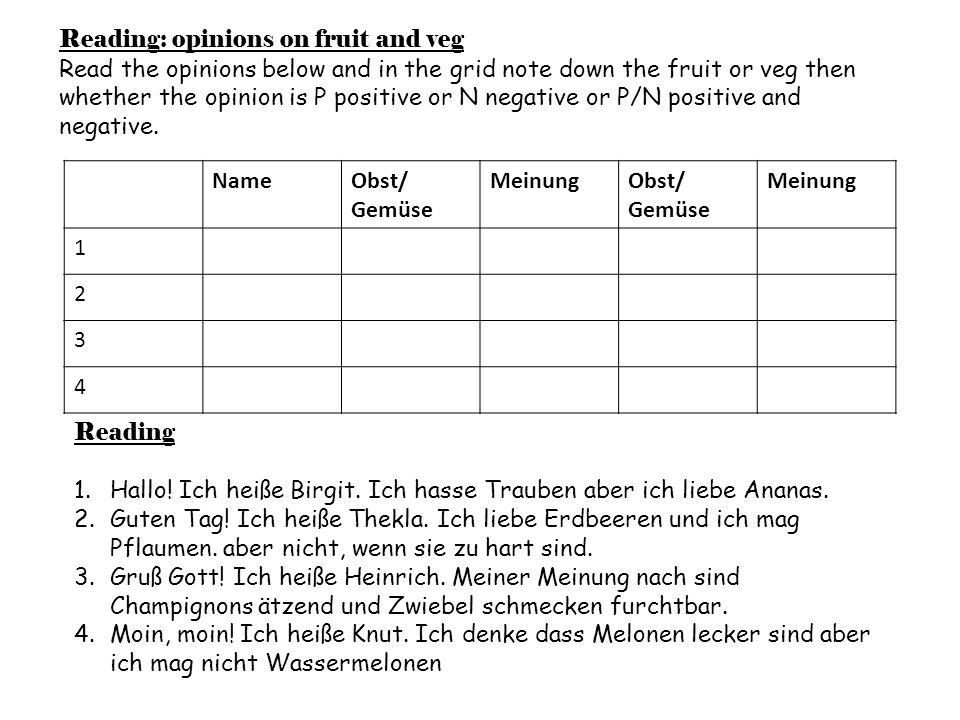 Reading 1.Hallo.Ich heiße Birgit. Ich hasse Trauben aber ich liebe Ananas.