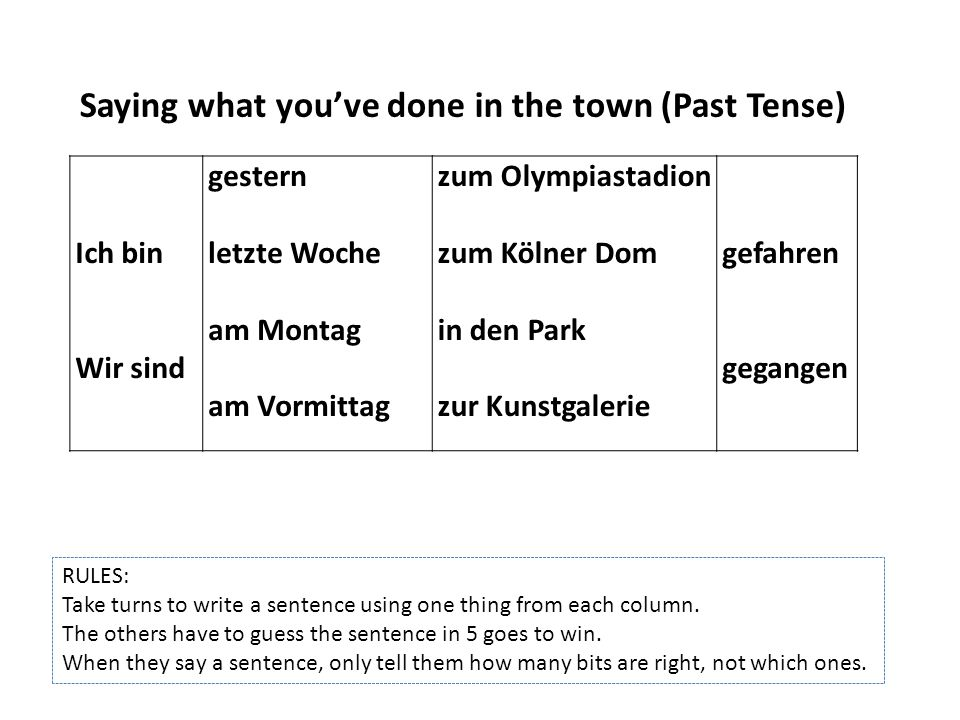 Ich bin Wir sind gestern letzte Woche am Montag am Vormittag zum Olympiastadion zum Kölner Dom in den Park zur Kunstgalerie gefahren gegangen Saying what youve done in the town (Past Tense) RULES: Take turns to write a sentence using one thing from each column.