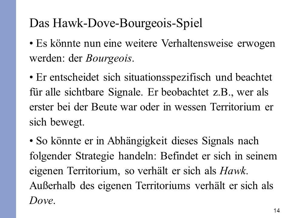 14 Das Hawk-Dove-Bourgeois-Spiel Es könnte nun eine weitere Verhaltensweise erwogen werden: der Bourgeois. Er entscheidet sich situationsspezifisch un