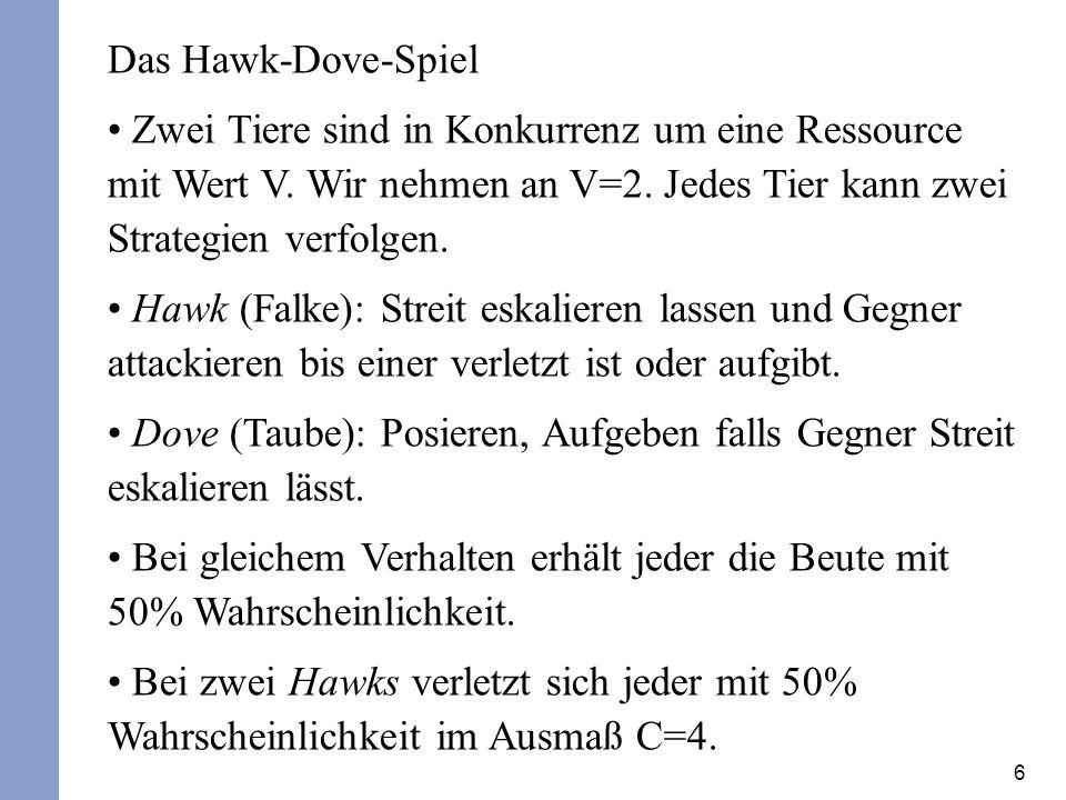 6 Das Hawk-Dove-Spiel Zwei Tiere sind in Konkurrenz um eine Ressource mit Wert V. Wir nehmen an V=2. Jedes Tier kann zwei Strategien verfolgen. Hawk (