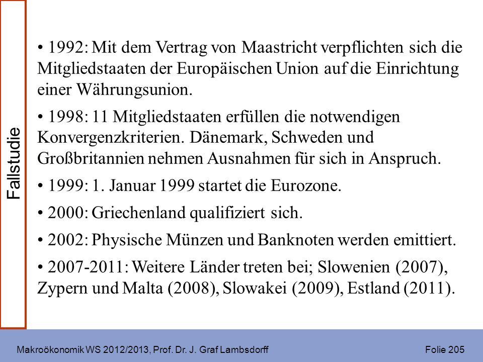 Makroökonomik WS 2012/2013, Prof. Dr. J. Graf Lambsdorff Folie 206 Fallstudie Entwicklung Eurozone