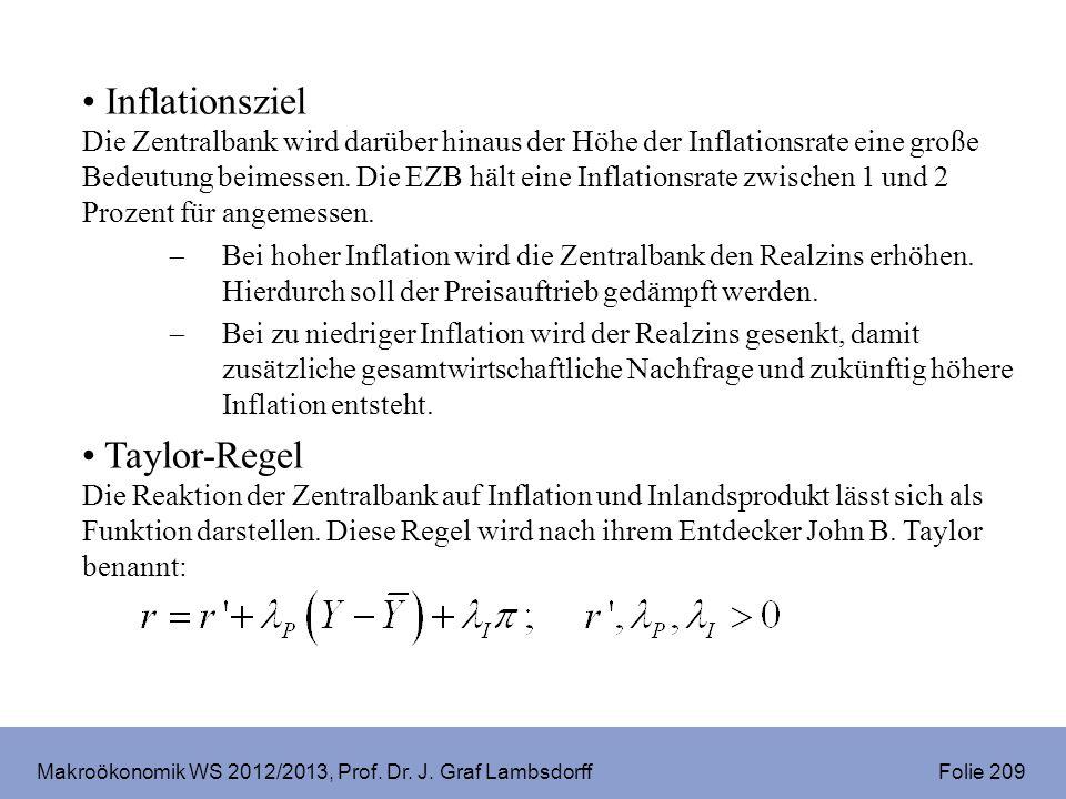 Makroökonomik WS 2012/2013, Prof. Dr. J. Graf Lambsdorff Folie 210