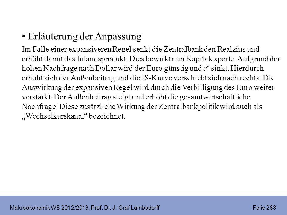 Makroökonomik WS 2012/2013, Prof. Dr. J. Graf Lambsdorff Folie 288 Erläuterung der Anpassung Im Falle einer expansiveren Regel senkt die Zentralbank d