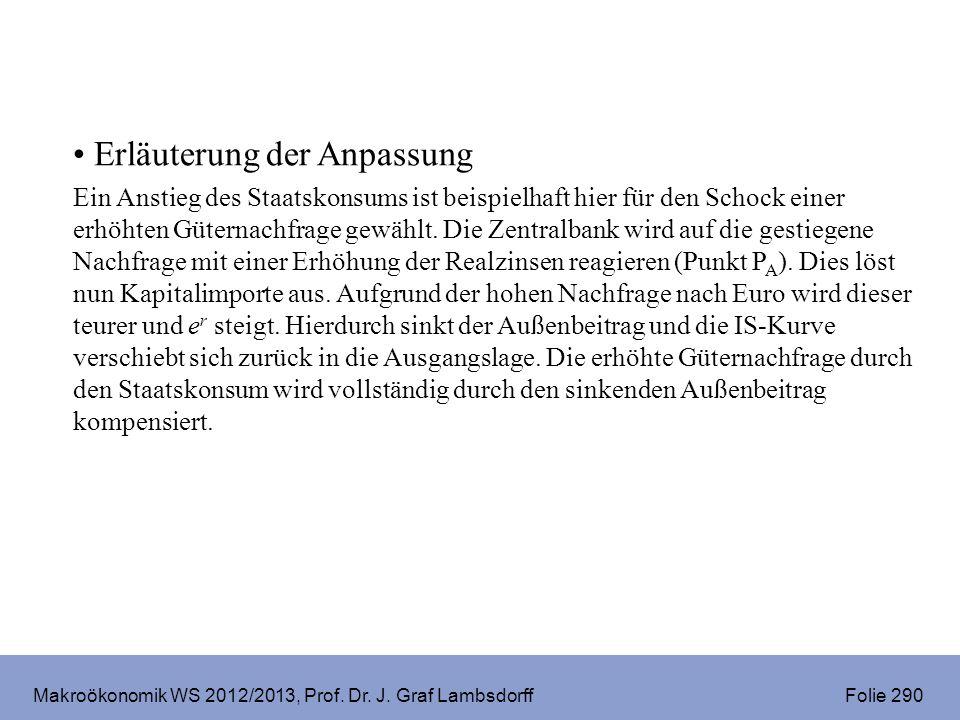 Makroökonomik WS 2012/2013, Prof. Dr. J. Graf Lambsdorff Folie 290 Erläuterung der Anpassung Ein Anstieg des Staatskonsums ist beispielhaft hier für d