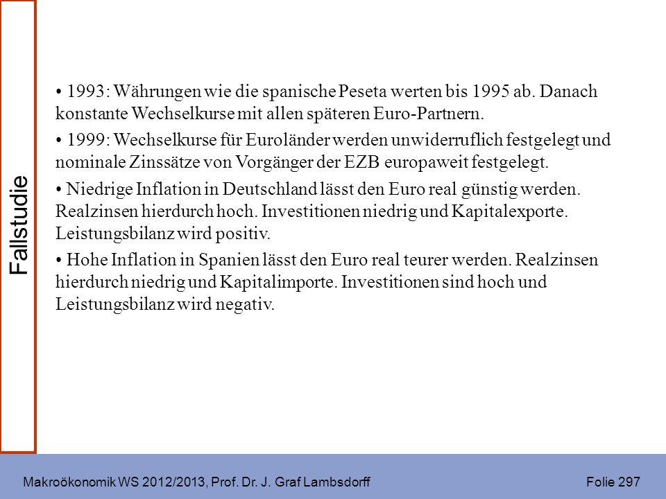 Makroökonomik WS 2012/2013, Prof. Dr. J. Graf Lambsdorff Folie 297 1993: Währungen wie die spanische Peseta werten bis 1995 ab. Danach konstante Wechs