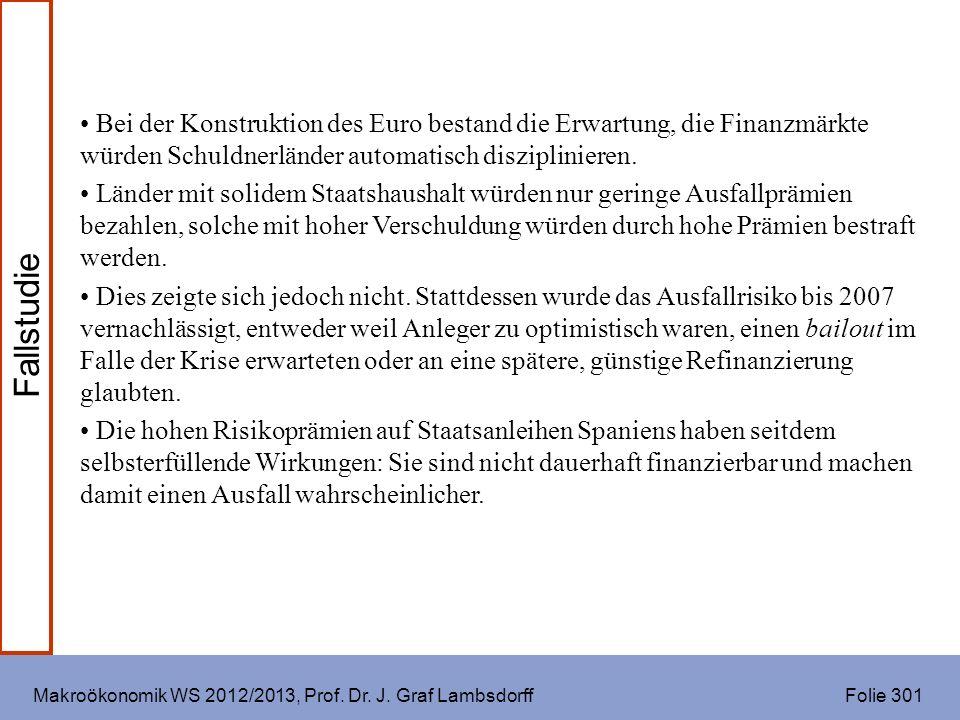 Makroökonomik WS 2012/2013, Prof. Dr. J. Graf Lambsdorff Folie 301 Bei der Konstruktion des Euro bestand die Erwartung, die Finanzmärkte würden Schuld