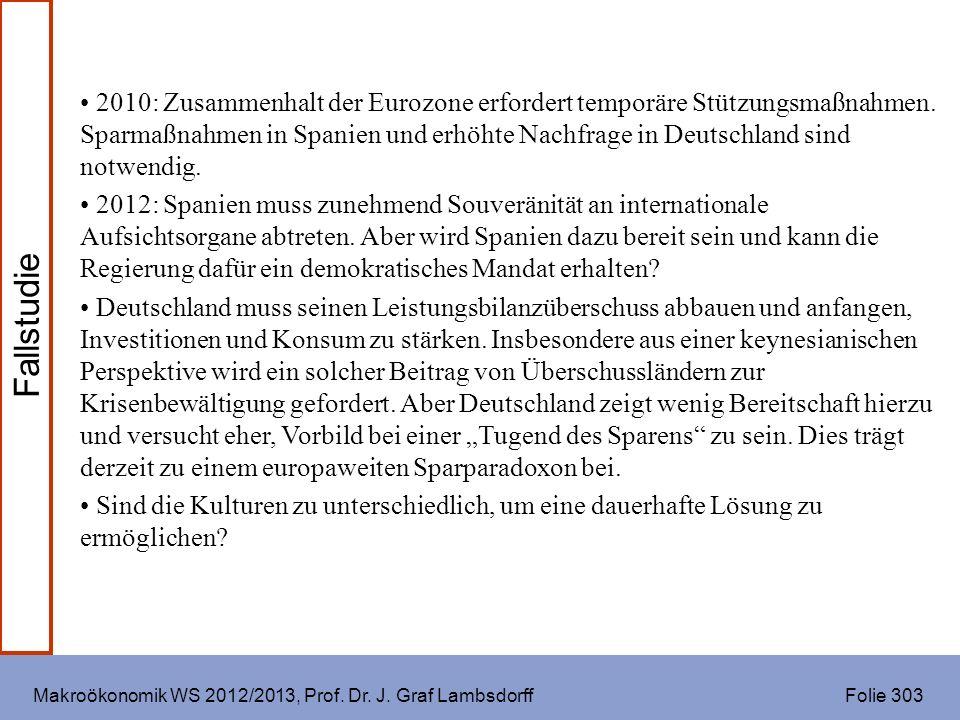 Makroökonomik WS 2012/2013, Prof. Dr. J. Graf Lambsdorff Folie 303 2010: Zusammenhalt der Eurozone erfordert temporäre Stützungsmaßnahmen. Sparmaßnahm