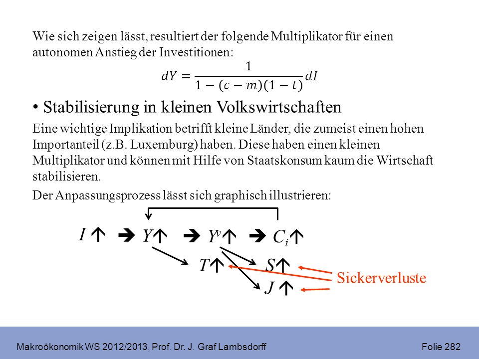 Makroökonomik WS 2012/2013, Prof. Dr. J. Graf Lambsdorff Folie 282 J I T S Sickerverluste Y Y v C i