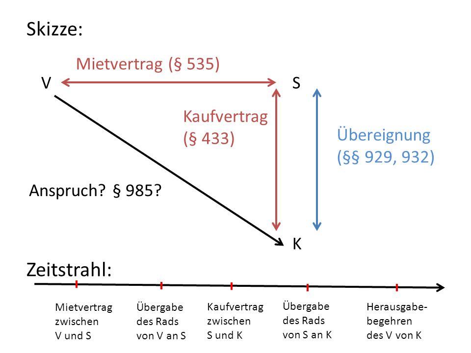Skizze: Zeitstrahl: VS K Mietvertrag (§ 535) Kaufvertrag (§ 433) Übereignung (§§ 929, 932) Anspruch? § 985? Mietvertrag zwischen V und S Übergabe des