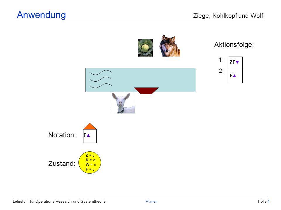 Lehrstuhl für Operations Research und SystemtheoriePlanenFolie 4 Anwendung Ziege, Kohlkopf und Wolf Notation: F 1: 2: F ZF Aktionsfolge: Zustand: Z = u K = o W = o F = u