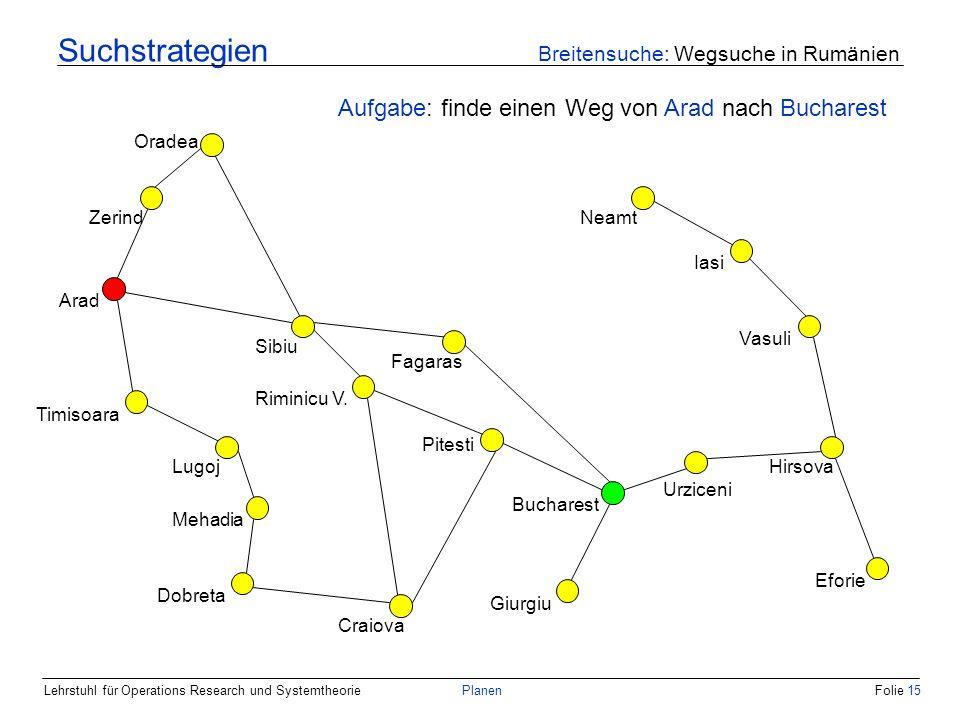 Lehrstuhl für Operations Research und SystemtheoriePlanenFolie 15 Suchstrategien Breitensuche: Wegsuche in Rumänien Arad Zerind Oradea Sibiu Riminicu