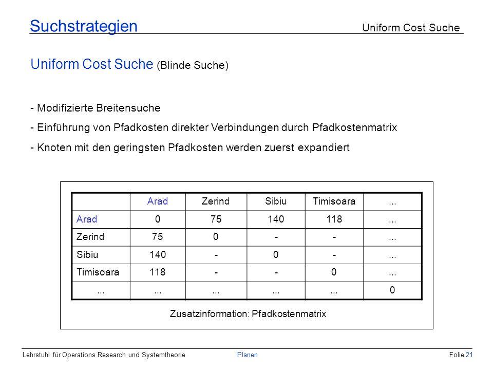 Lehrstuhl für Operations Research und SystemtheoriePlanenFolie 21 Suchstrategien Uniform Cost Suche Uniform Cost Suche (Blinde Suche) - Modifizierte B