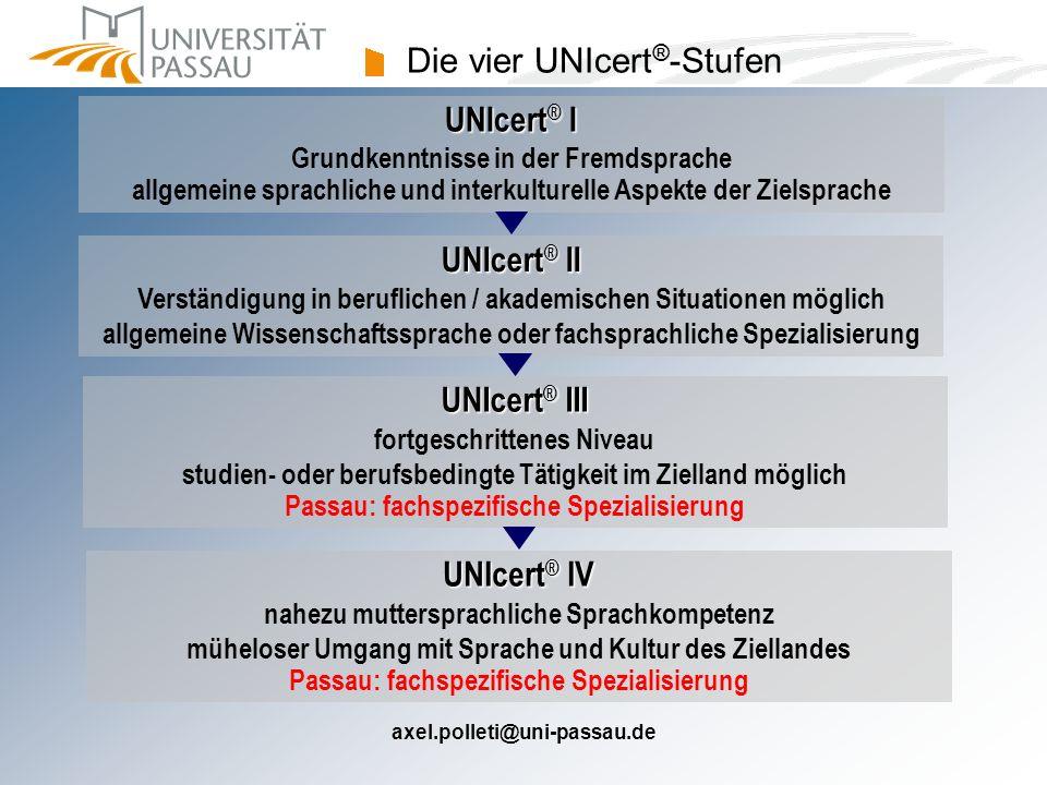 Die vier UNIcert ® -Stufen UNIcert ® I Grundkenntnisse in der Fremdsprache allgemeine sprachliche und interkulturelle Aspekte der Zielsprache UNIcert
