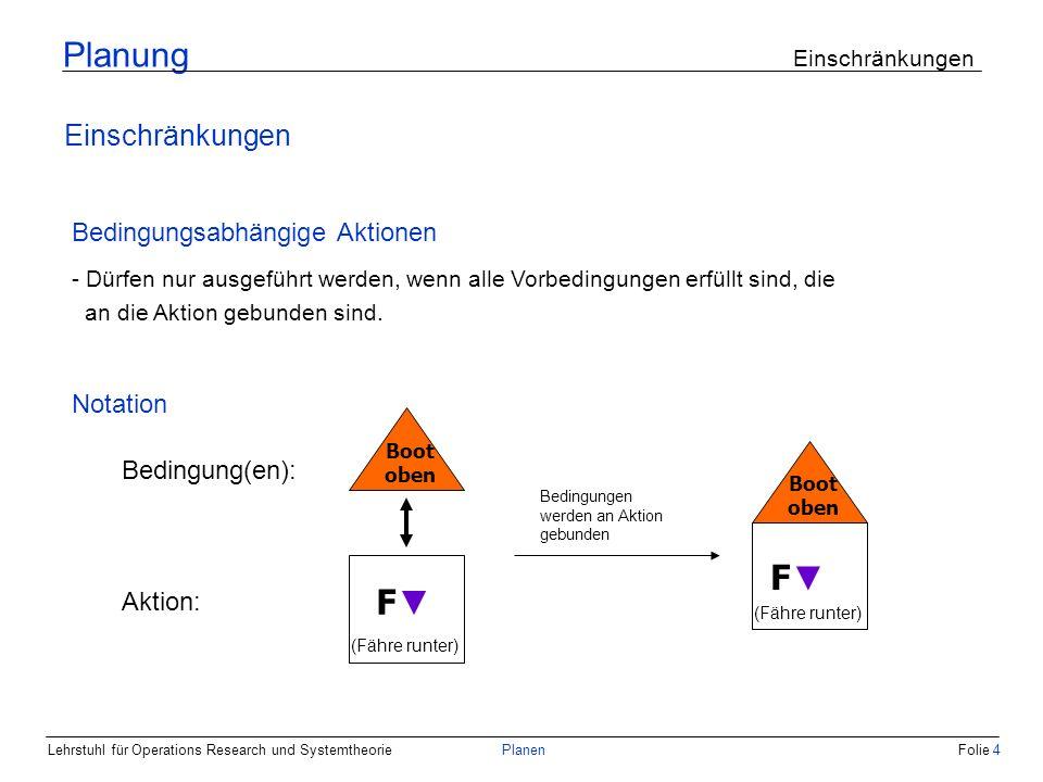 Lehrstuhl für Operations Research und SystemtheoriePlanenFolie 4 Planung Einschränkungen Bedingungsabhängige Aktionen - Dürfen nur ausgeführt werden, wenn alle Vorbedingungen erfüllt sind, die an die Aktion gebunden sind.