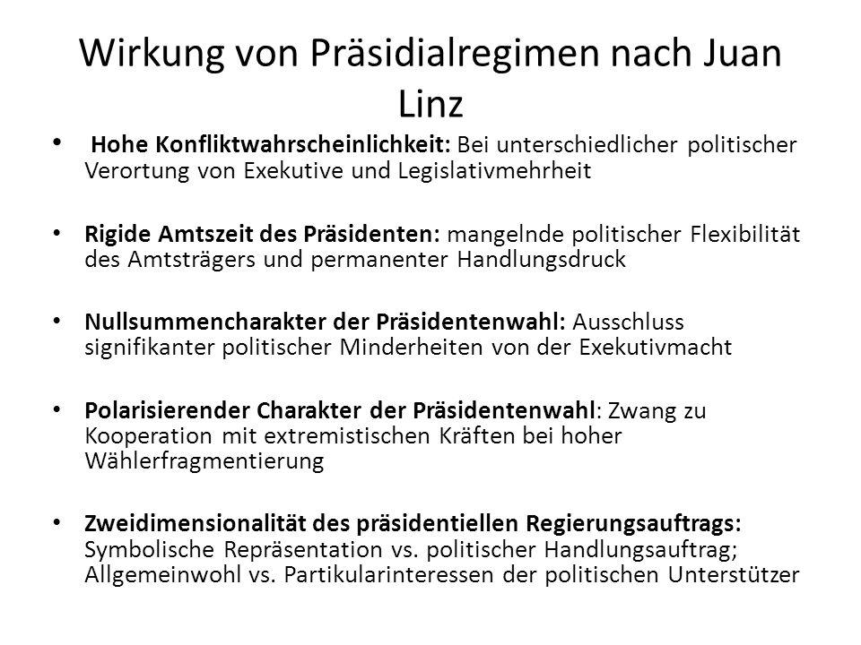 Wirkung von Präsidialregimen nach Juan Linz Hohe Konfliktwahrscheinlichkeit: Bei unterschiedlicher politischer Verortung von Exekutive und Legislativm