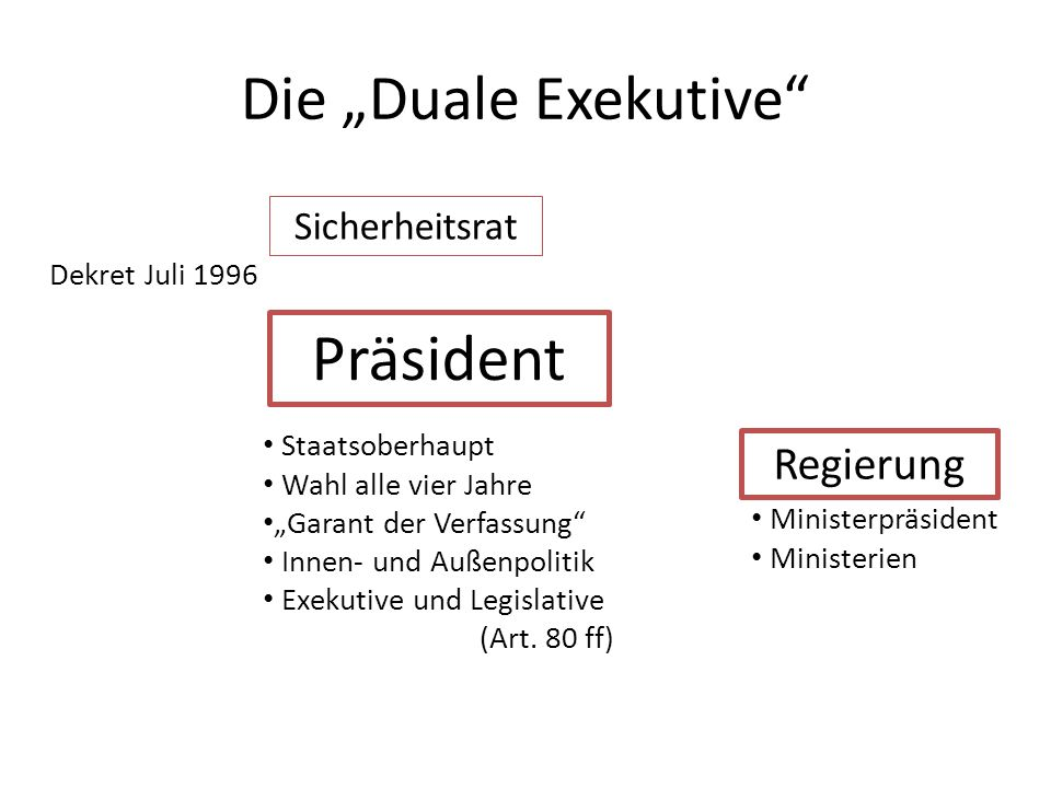Die Duale Exekutive Präsident Sicherheitsrat Regierung Dekret Juli 1996 Staatsoberhaupt Wahl alle vier Jahre Garant der Verfassung Innen- und Außenpol