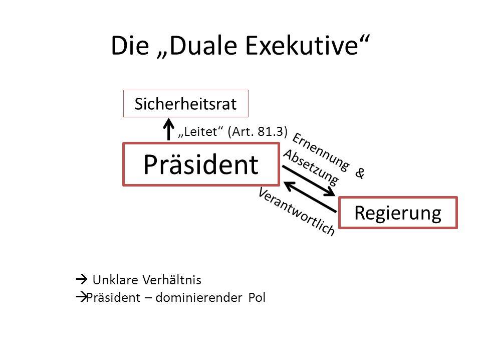 Die Duale Exekutive Präsident Sicherheitsrat Regierung Ernennung & Absetzung Verantwortlich Unklare Verhältnis Präsident – dominierender Pol Leitet (A