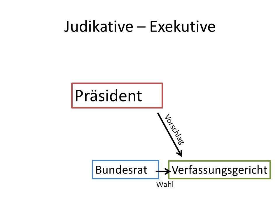 Judikative – Exekutive Präsident Verfassungsgericht Vorschlag Bundesrat Wahl