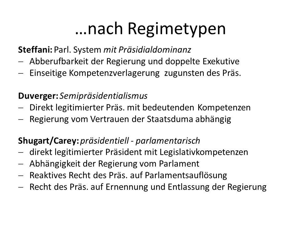 …nach Regimetypen Steffani: Parl. System mit Präsidialdominanz Abberufbarkeit der Regierung und doppelte Exekutive Einseitige Kompetenzverlagerung zug