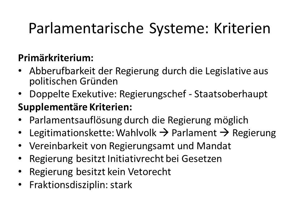 Parlamentarische Systeme: Kriterien Primärkriterium: Abberufbarkeit der Regierung durch die Legislative aus politischen Gründen Doppelte Exekutive: Re