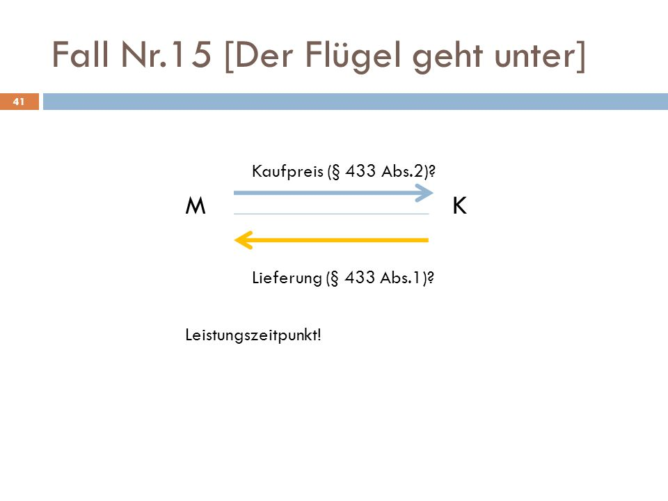Fall Nr.15 [Der Flügel geht unter] 41 Kaufpreis (§ 433 Abs.2)? M K Lieferung (§ 433 Abs.1)? Leistungszeitpunkt!