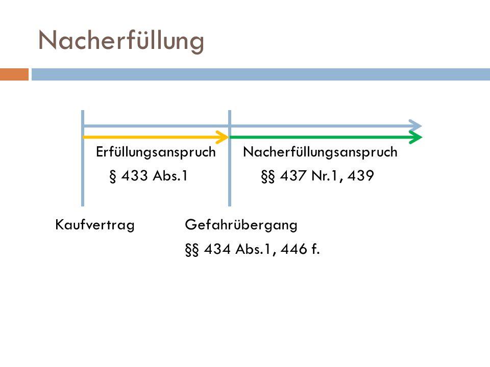 Nacherfüllung Nachbesserung gem.§ 439 Abs.1 Fall 1 Beseitigung des Mangels Nachlieferung gem.