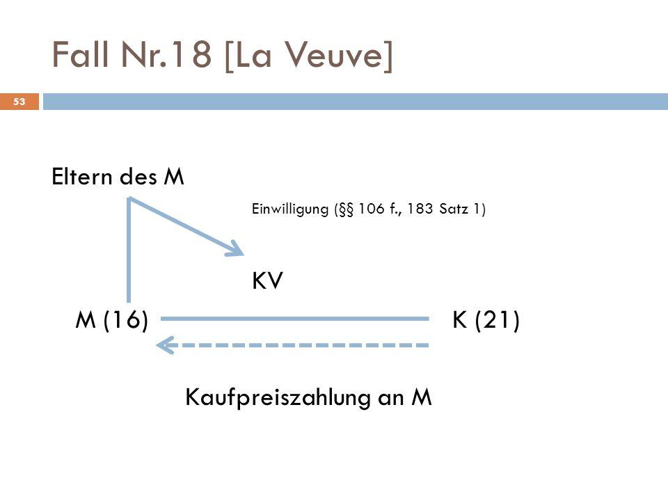 Fall Nr.18 [La Veuve] 53 Eltern des M Einwilligung (§§ 106 f., 183 Satz 1) KV M (16)K (21) Kaufpreiszahlung an M