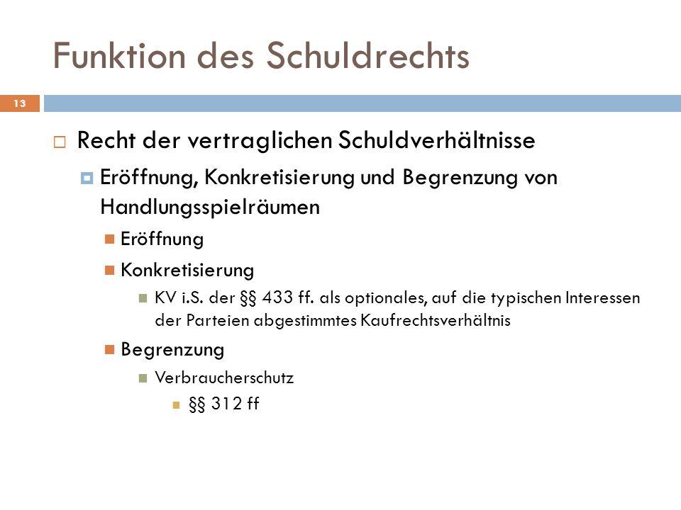 Funktion des Schuldrechts 13 Recht der vertraglichen Schuldverhältnisse Eröffnung, Konkretisierung und Begrenzung von Handlungsspielräumen Eröffnung K