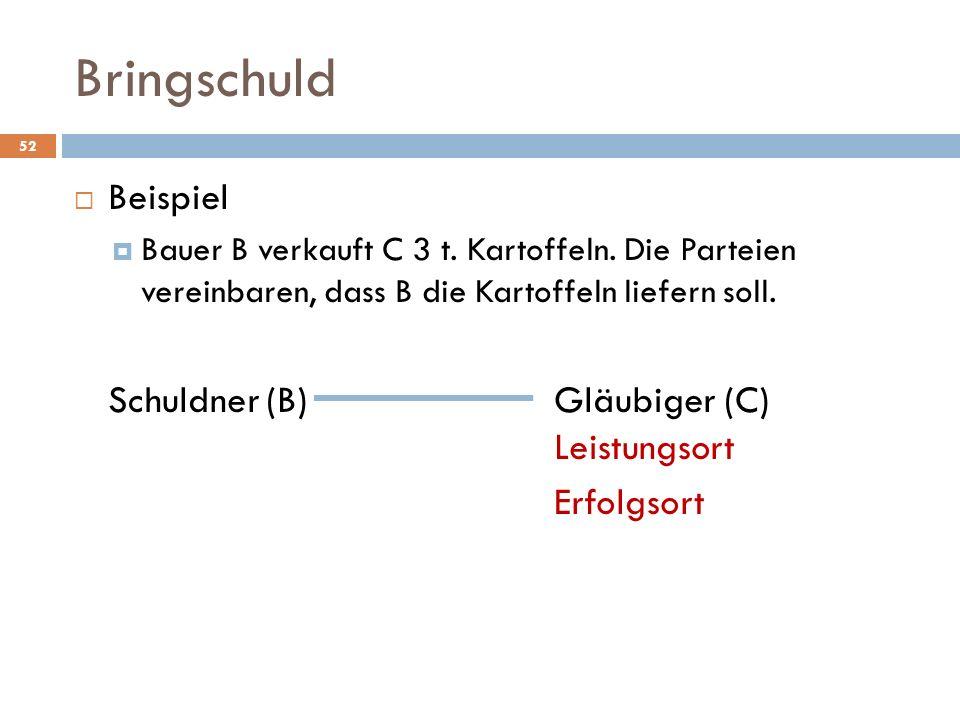 Bringschuld 52 Beispiel Bauer B verkauft C 3 t. Kartoffeln. Die Parteien vereinbaren, dass B die Kartoffeln liefern soll. Schuldner(B) Gläubiger (C) L