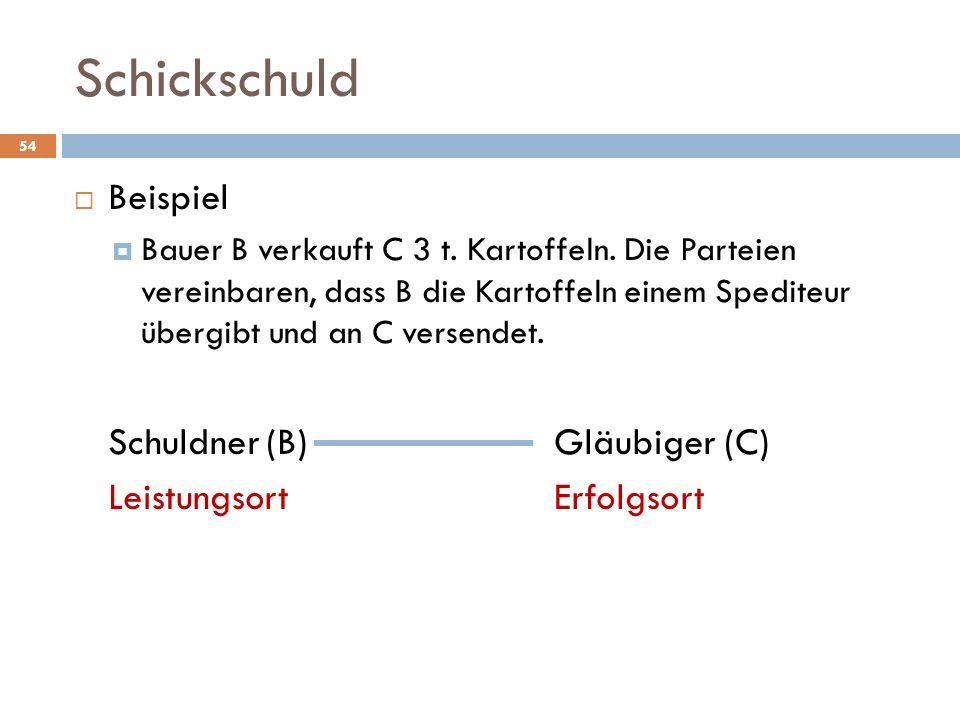 Schickschuld 54 Beispiel Bauer B verkauft C 3 t. Kartoffeln. Die Parteien vereinbaren, dass B die Kartoffeln einem Spediteur übergibt und an C versend
