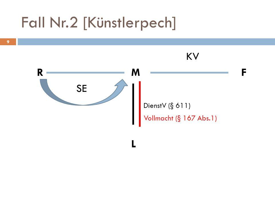 9 KV RMF SE DienstV (§ 611) Vollmacht (§ 167 Abs.1) L