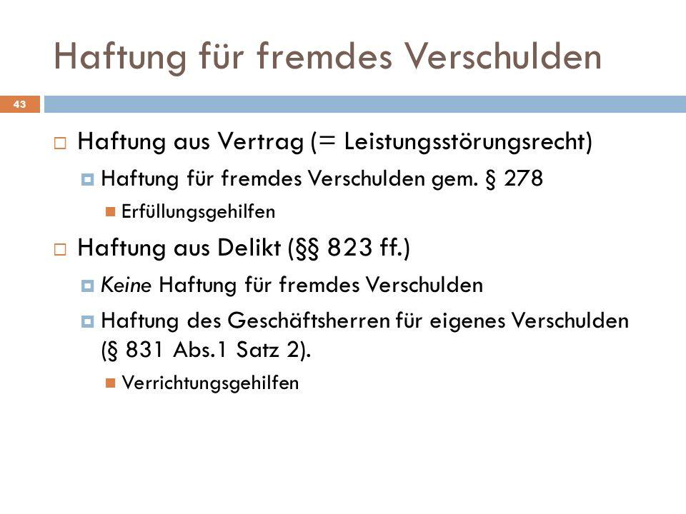 Haftung für fremdes Verschulden 43 Haftung aus Vertrag (= Leistungsstörungsrecht) Haftung für fremdes Verschulden gem. § 278 Erfüllungsgehilfen Haftun