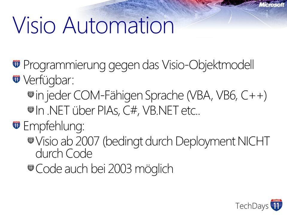 Visio Automation Programmierung gegen das Visio-Objektmodell Verfügbar: in jeder COM-Fähigen Sprache (VBA, VB6, C++) In.NET über PIAs, C#, VB.NET etc.
