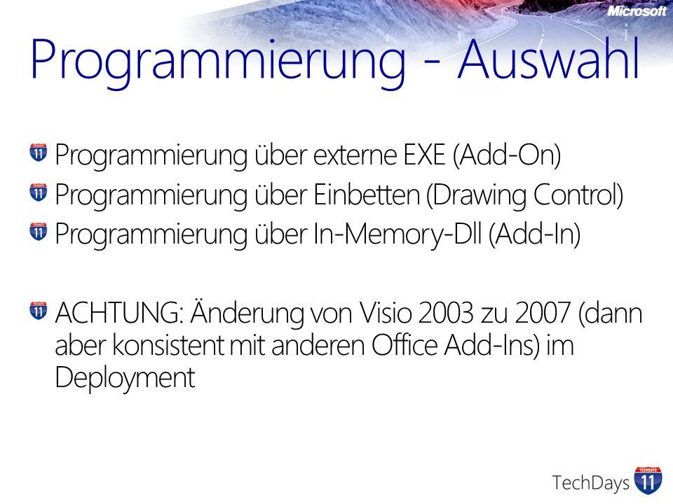 Programmierung - Auswahl Programmierung über externe EXE (Add-On) Programmierung über Einbetten (Drawing Control) Programmierung über In-Memory-Dll (A