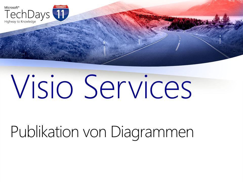 Publikation von Diagrammen Visio Services