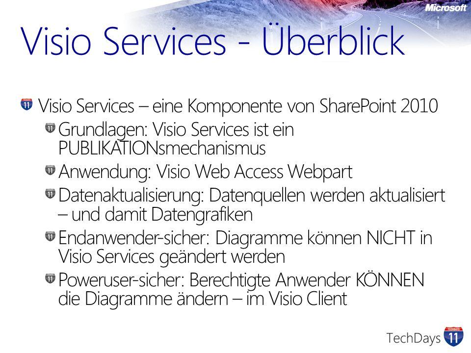 Visio Services - Überblick Visio Services – eine Komponente von SharePoint 2010 Grundlagen: Visio Services ist ein PUBLIKATIONsmechanismus Anwendung: