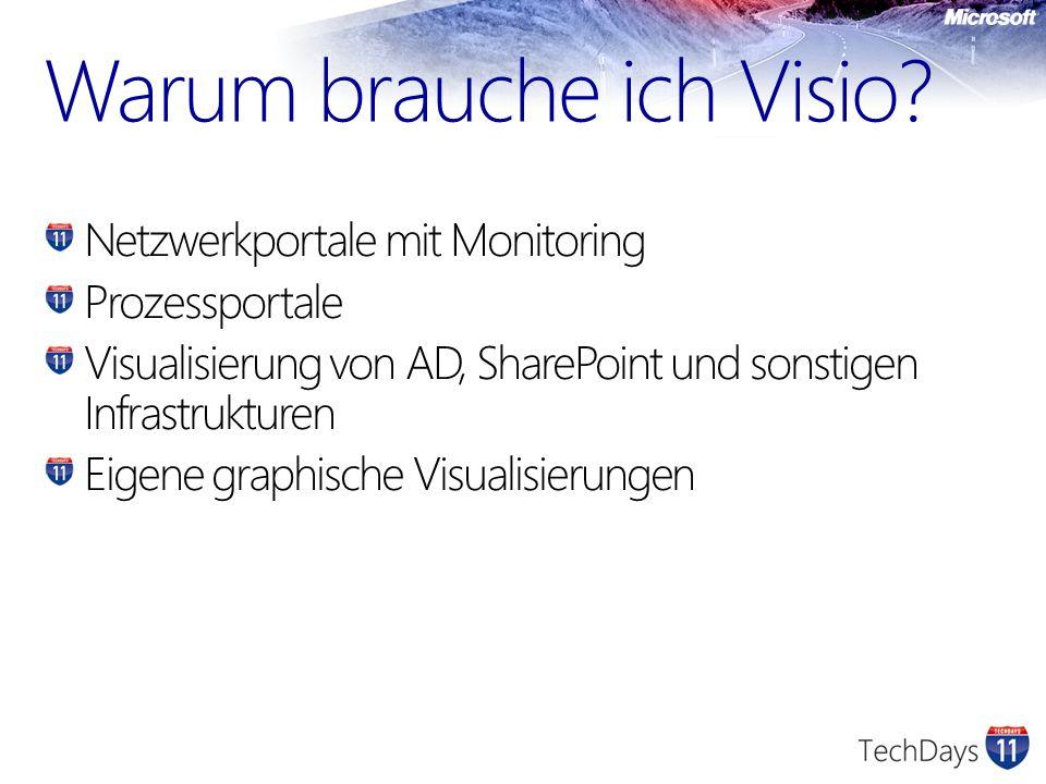 Netzwerkportale mit Monitoring Prozessportale Visualisierung von AD, SharePoint und sonstigen Infrastrukturen Eigene graphische Visualisierungen Warum