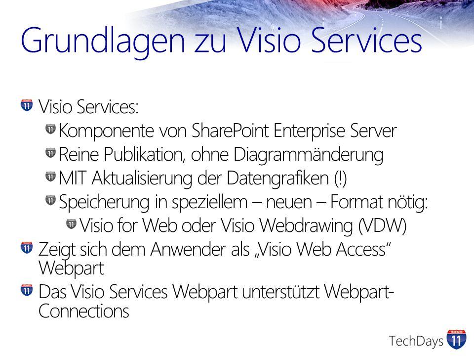 Grundlagen zu Visio Services Visio Services: Komponente von SharePoint Enterprise Server Reine Publikation, ohne Diagrammänderung MIT Aktualisierung d