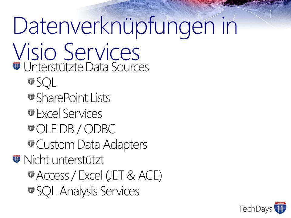 Datenverknüpfungen in Visio Services Unterstützte Data Sources SQL SharePoint Lists Excel Services OLE DB / ODBC Custom Data Adapters Nicht unterstütz
